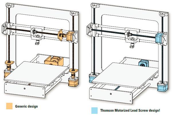 Applications Thomson Motorized Lead Screws